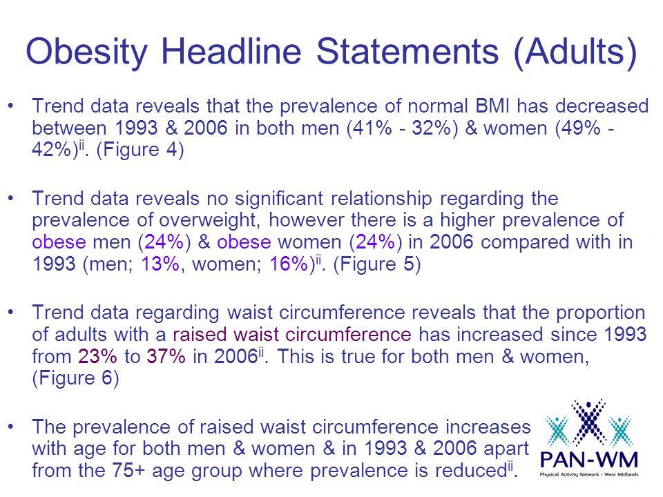Figure 17 Men in England Men in Scotland Women in England Women in Scotland Health Survey for England 2003.