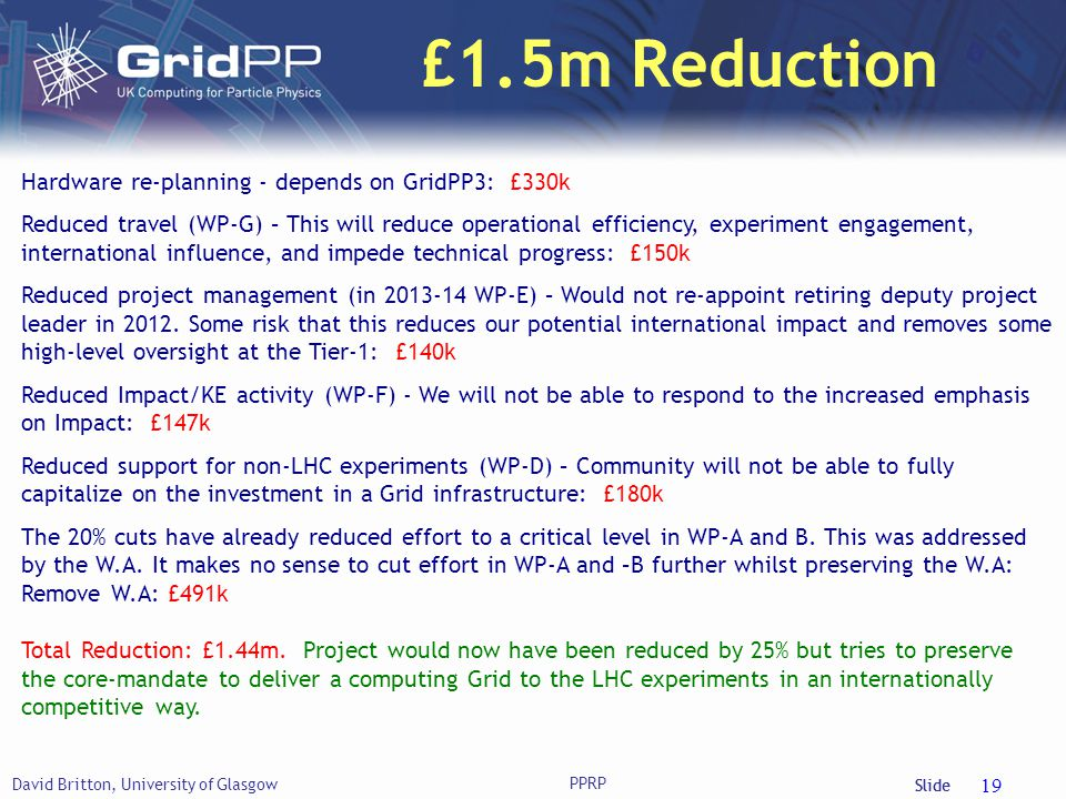 Slide £1.5m Reduction David Britton, University of Glasgow 19 Hardware re-planning - depends on GridPP3: £330k Reduced travel (WP-G) – This will reduce operational efficiency, experiment engagement, international influence, and impede technical progress: £150k Reduced project management (in 2013-14 WP-E) – Would not re-appoint retiring deputy project leader in 2012.
