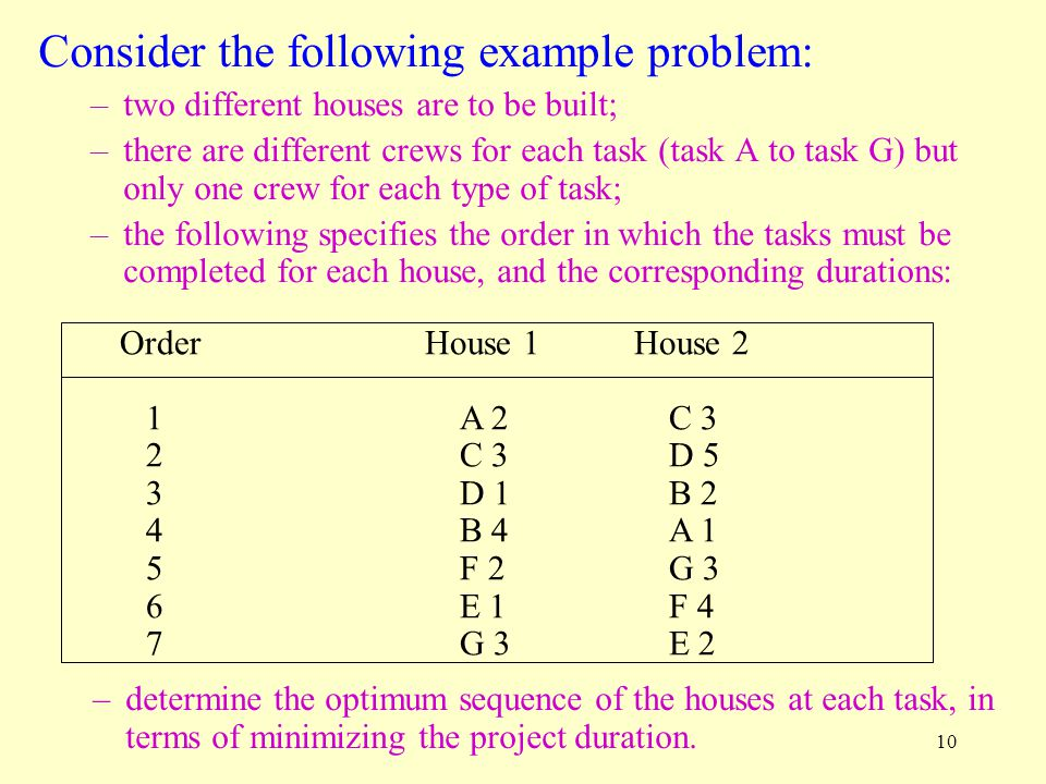 10 Consider the following example problem: –two different houses are to be built; –there are different crews for each task (task A to task G) but only one crew for each type of task; –the following specifies the order in which the tasks must be completed for each house, and the corresponding durations: Order House 1 House 2 1A 2C 3 2C 3D 5 3D 1B 2 4B 4A 1 5F 2G 3 6E 1F 4 7G 3E 2 –determine the optimum sequence of the houses at each task, in terms of minimizing the project duration.