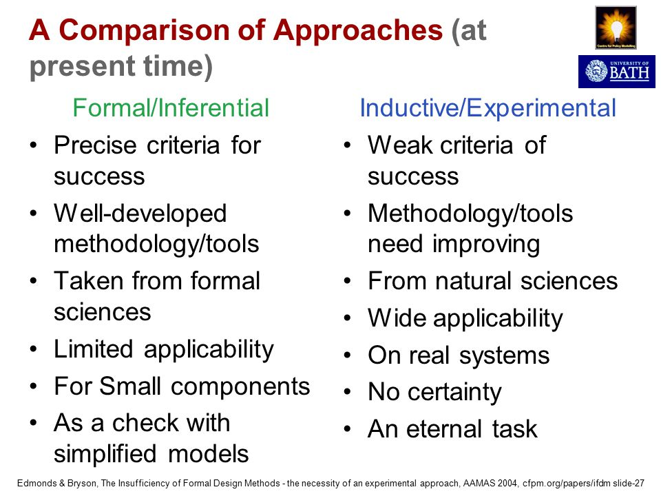 Edmonds & Bryson, The Insufficiency of Formal Design Methods - the necessity of an experimental approach, AAMAS 2004, cfpm.org/papers/ifdm slide-27 A Comparison of Approaches (at present time) Formal/Inferential Precise criteria for success Well-developed methodology/tools Taken from formal sciences Limited applicability For Small components As a check with simplified models Inductive/Experimental Weak criteria of success Methodology/tools need improving From natural sciences Wide applicability On real systems No certainty An eternal task