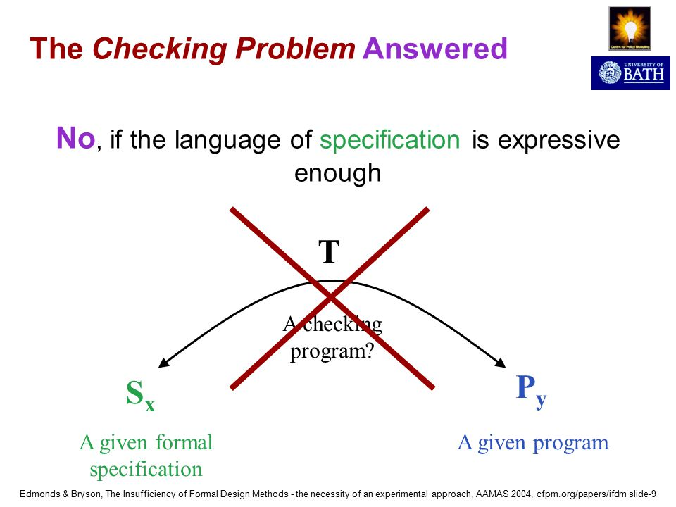 Edmonds & Bryson, The Insufficiency of Formal Design Methods - the necessity of an experimental approach, AAMAS 2004, cfpm.org/papers/ifdm slide-9 The Checking Problem Answered SxSx A given formal specification PyPy A given program A checking program.