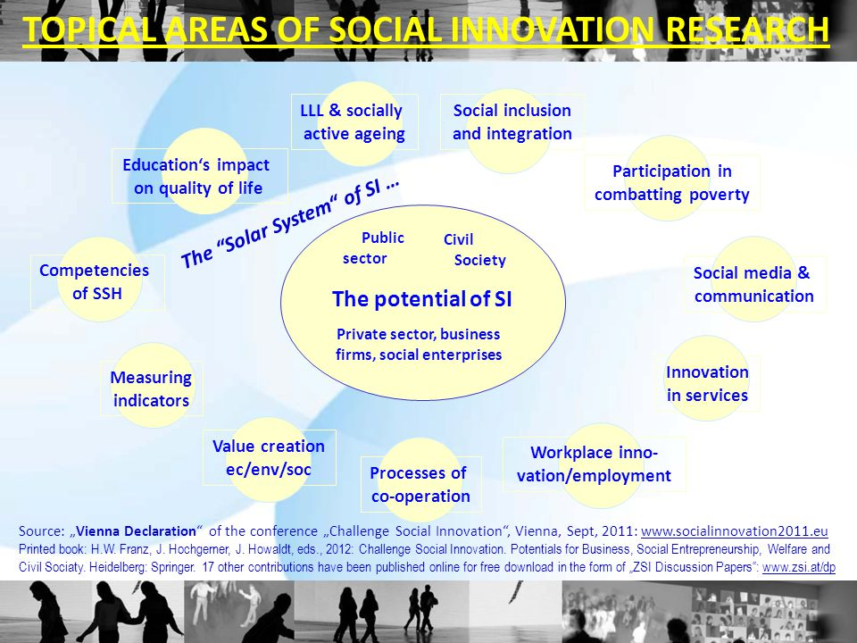 The tracks of international research on innovation demonstrate that the technology-oriented paradigm – shaped by the industrial society – does not cover the broad range of innovations indispensable in the transition from an industrial to a knowledge and services-based society: Such fundamental societal changes require the inclusion of social innovations in a paradigm shift of the innovation system. Cf.