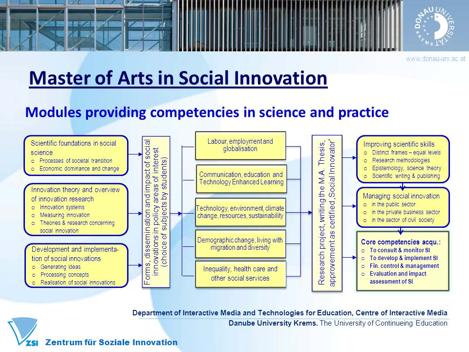 Master of Arts in Social Innovation Danube University Krems, Austria Department of Interactive Media and Technologies for Education – Centre of Intera