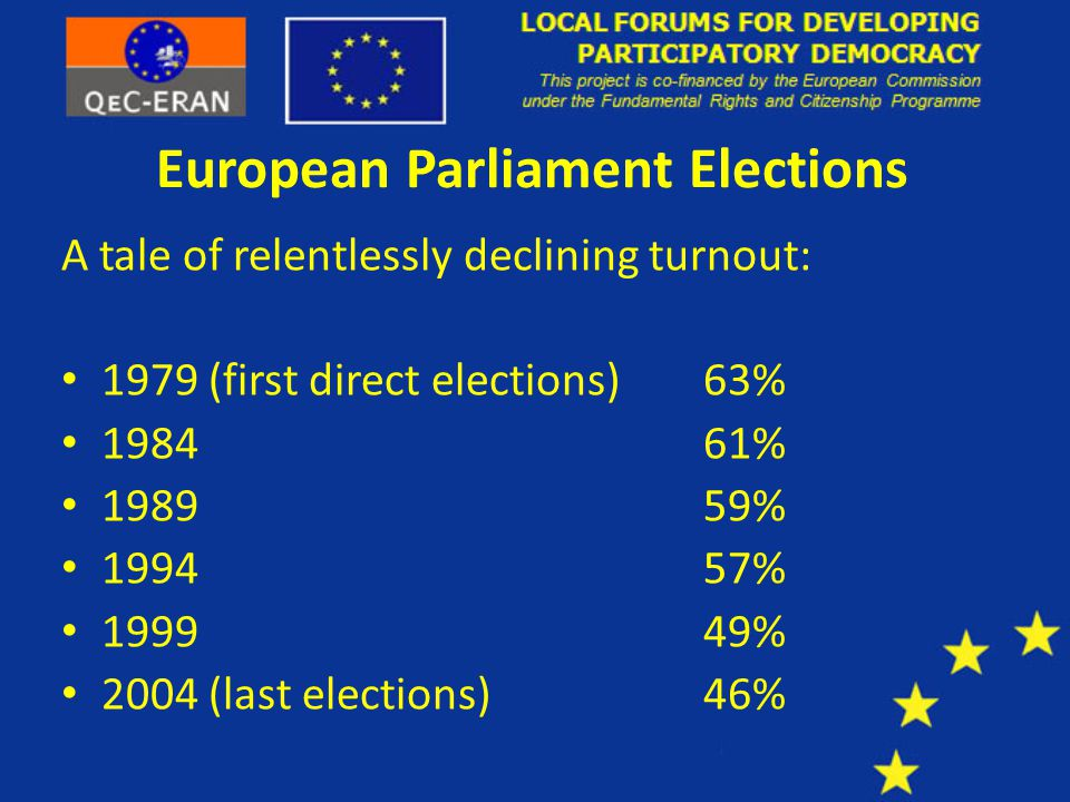 Respondents expressing a certainty to vote in the 2009 European elections...