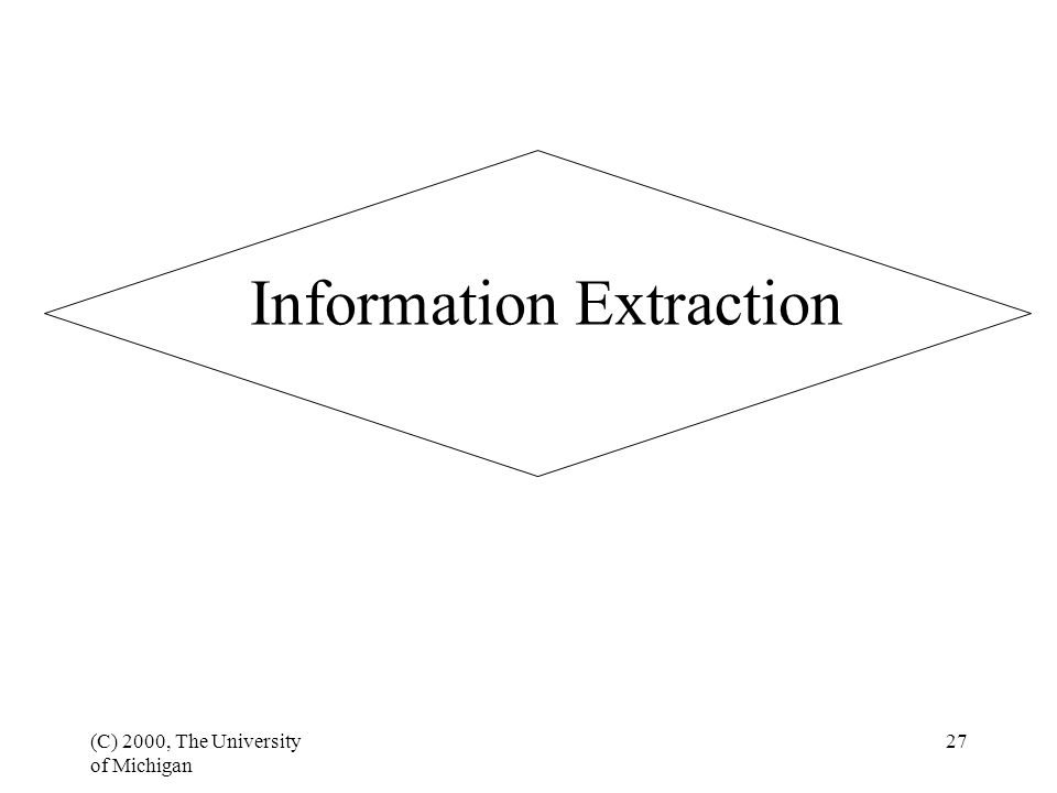 (C) 2000, The University of Michigan 27 Information Extraction