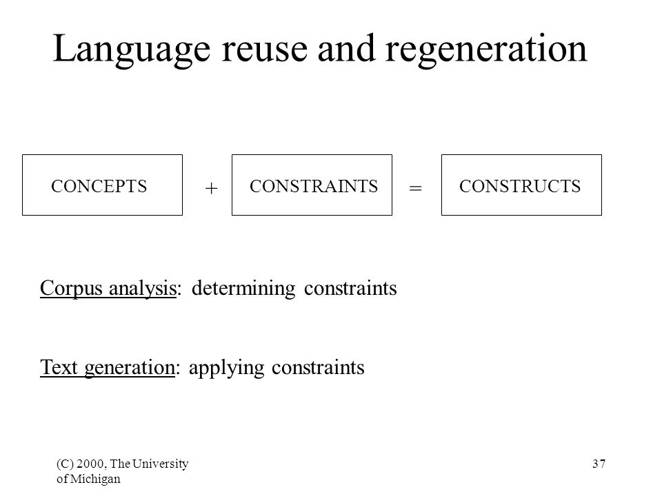 (C) 2000, The University of Michigan 37 Language reuse and regeneration += CONCEPTSCONSTRAINTSCONSTRUCTS Corpus analysis: determining constraints Text generation: applying constraints