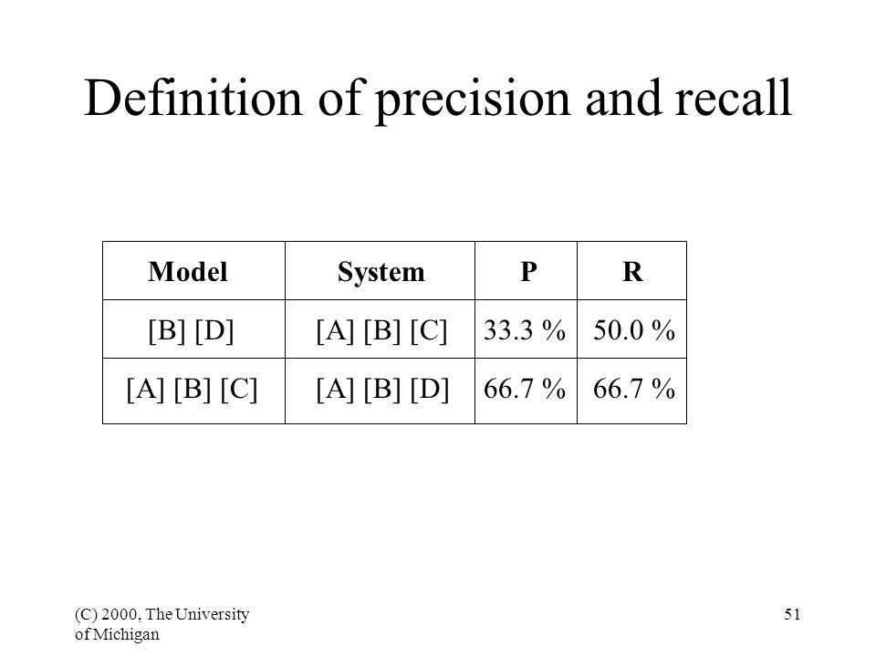 (C) 2000, The University of Michigan 51 Definition of precision and recall ModelSystemPR 50.0 %[A] [B] [C] [A] [B] [D] [B] [D]33.3 % 66.7 %