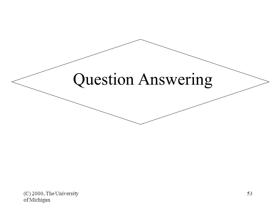 (C) 2000, The University of Michigan 53 Question Answering