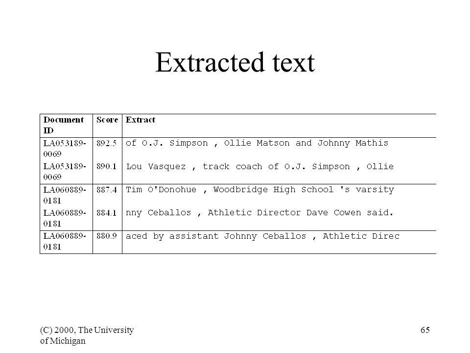 (C) 2000, The University of Michigan 66 50 bytes 250 bytes Results
