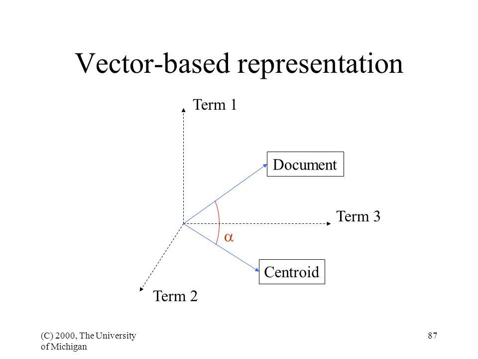 (C) 2000, The University of Michigan 87 Vector-based representation Term 1 Term 2 Term 3 Document Centroid 