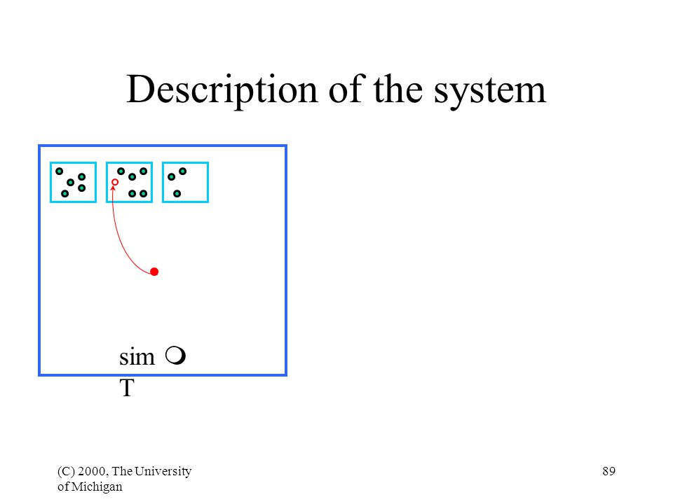 (C) 2000, The University of Michigan 89 Description of the system sim  T