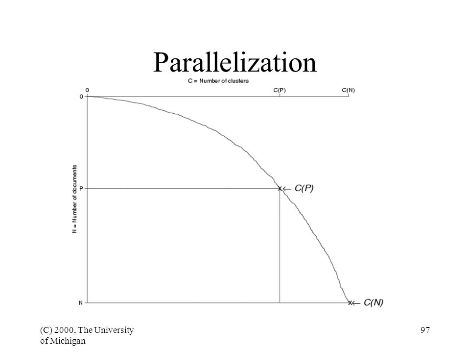 (C) 2000, The University of Michigan 97 Parallelization
