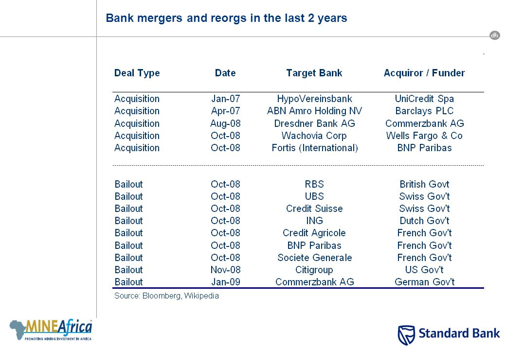 16 Bank mergers and reorgs in the last 2 years