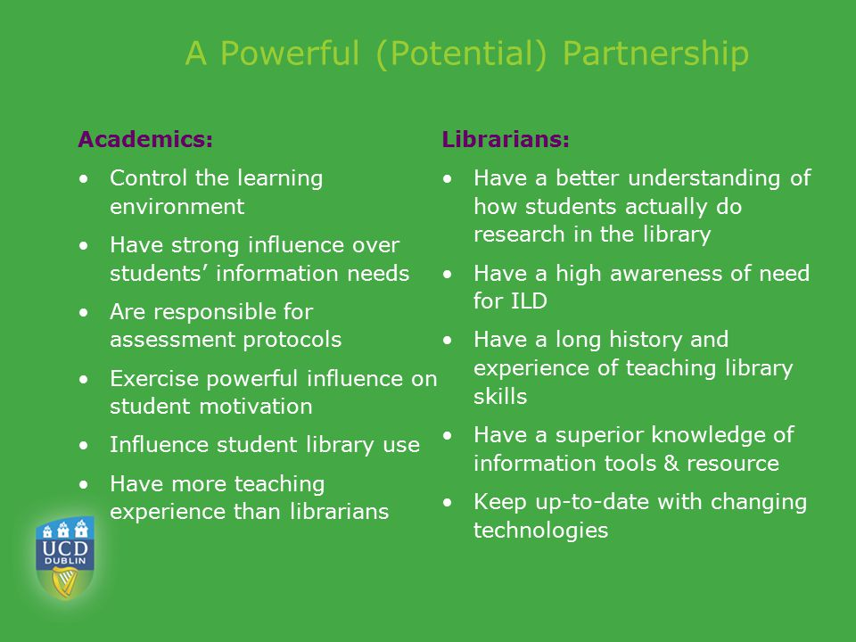 A Powerful (Potential) Partnership Academics: Control the learning environment Have strong influence over students' information needs Are responsible