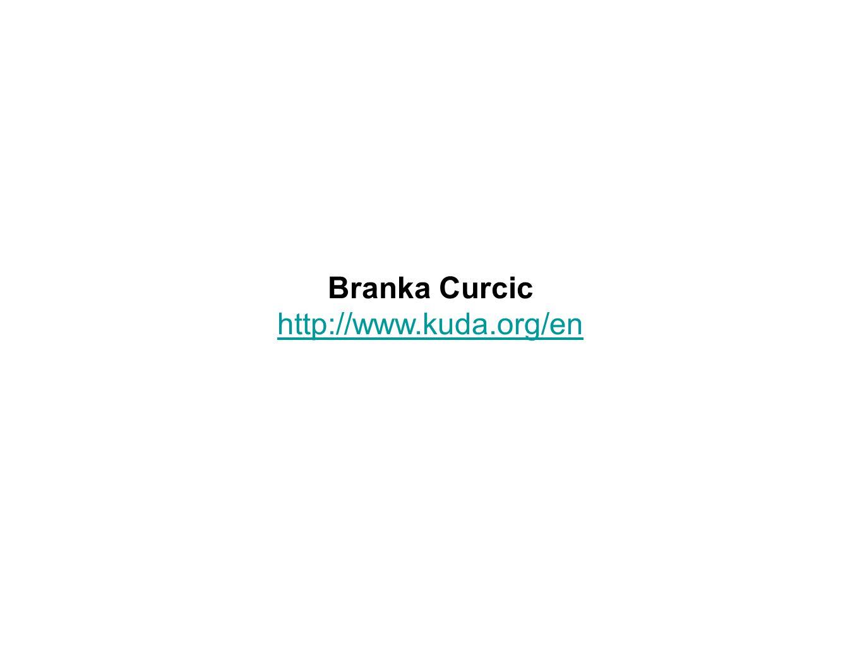 Branka Curcic http://www.kuda.org/en