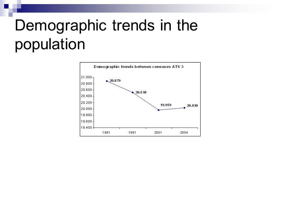 Demographic trends in the population