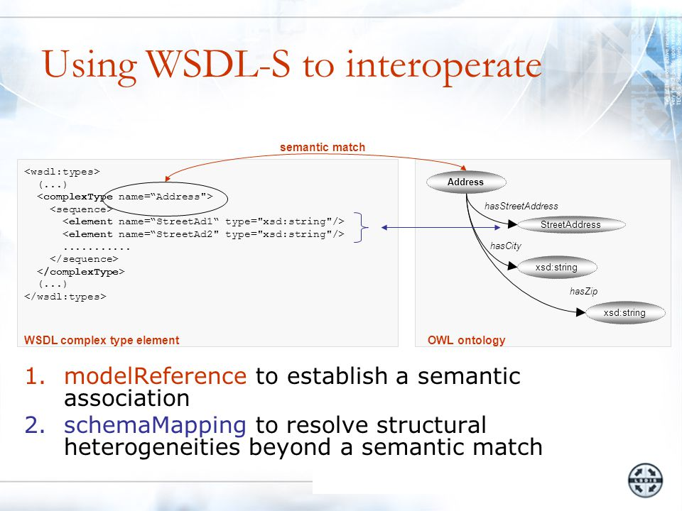 Using WSDL-S to interoperate (...)...........
