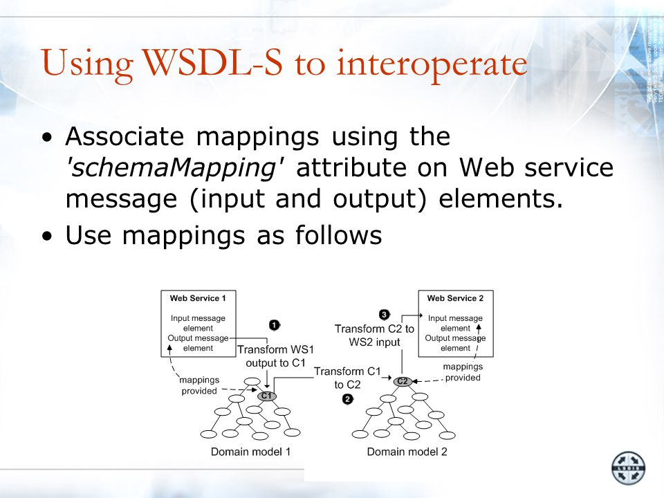 Using WSDL-S to interoperate Associate mappings using the schemaMapping attribute on Web service message (input and output) elements.