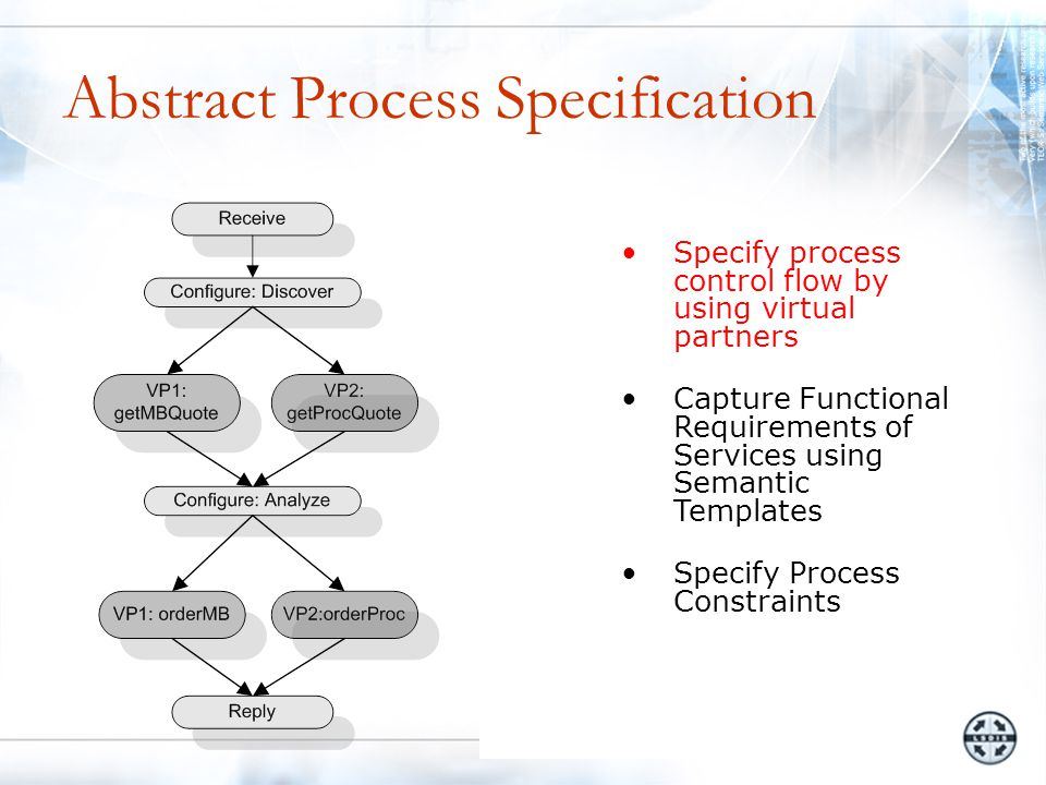 Abstract Process Specification Specify process control flow by using virtual partners Capture Functional Requirements of Services using Semantic Templates Specify Process Constraints