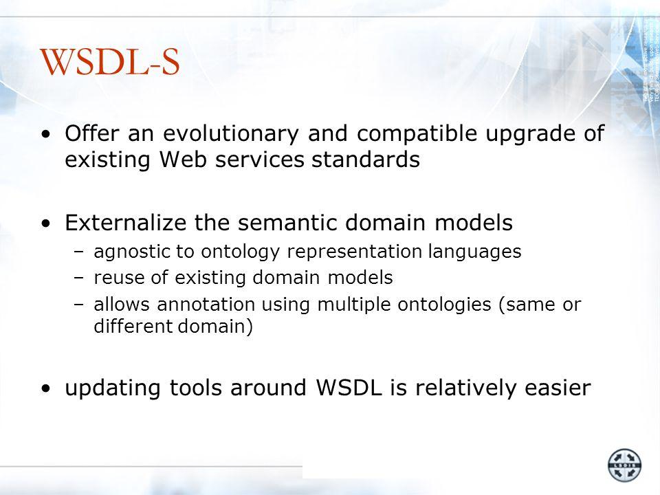 Semantic Templates Sample Semantic Template Service Level MetaData IndustryCategory = NAICS:Electronics ProductCategory = DUNS:RAM Location = Athens, GA Semantically Defined Operations Operation1 = Rosetta#requestPurchaseOrder Input = Rosetta#PurchaseOrderDetails Output = Rosetta#PurchaseConfirmation ResponseTime < 5s Operation2 = Rosetta#CancelOrder … Operation3 = Rosetta#ReturnProduct …..