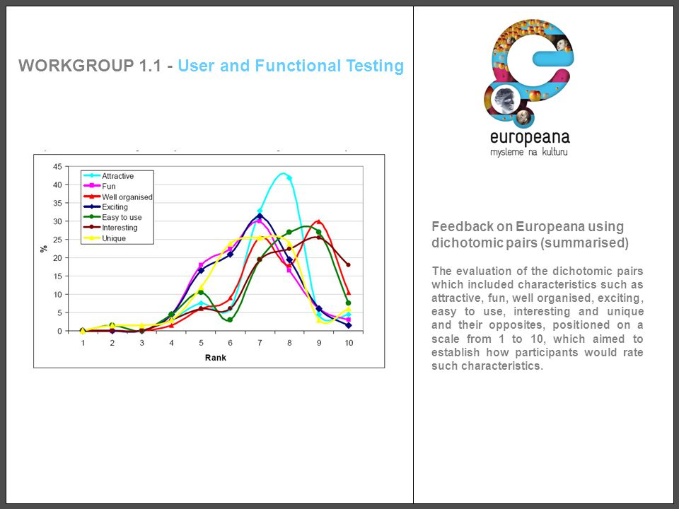 Feedback on Europeana using dichotomic pairs (summarised) The evaluation of the dichotomic pairs which included characteristics such as attractive, fun, well organised, exciting, easy to use, interesting and unique and their opposites, positioned on a scale from 1 to 10, which aimed to establish how participants would rate such characteristics.