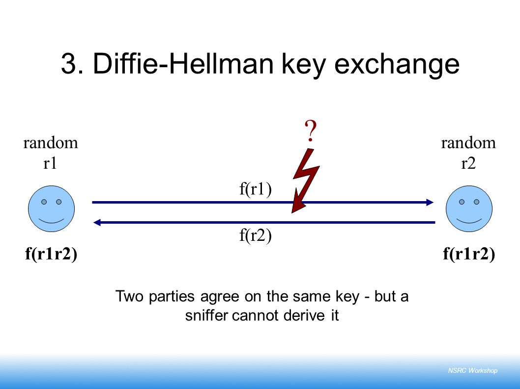NSRC Workshop 3. Diffie-Hellman key exchange Two parties agree on the same key - but a sniffer cannot derive it f(r1) f(r2) f(r1r2) random r1 random r