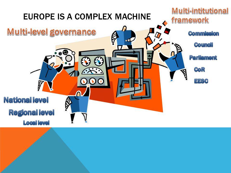 EUROPE IS A COMPLEX MACHINE