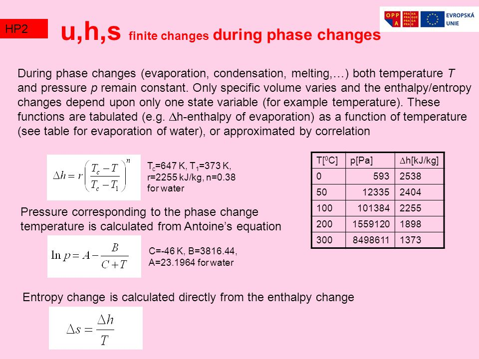 During phase changes (evaporation, condensation, melting,…) both temperature T and pressure p remain constant.