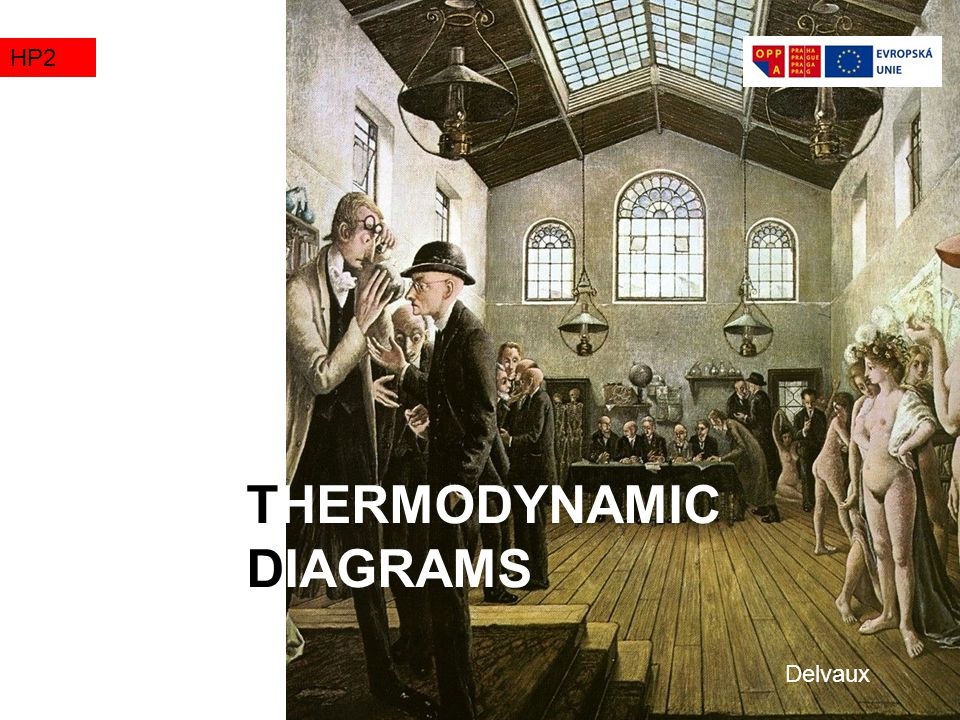THERMODYNAMIC DIAGRAMS TZ2HP2 Delvaux