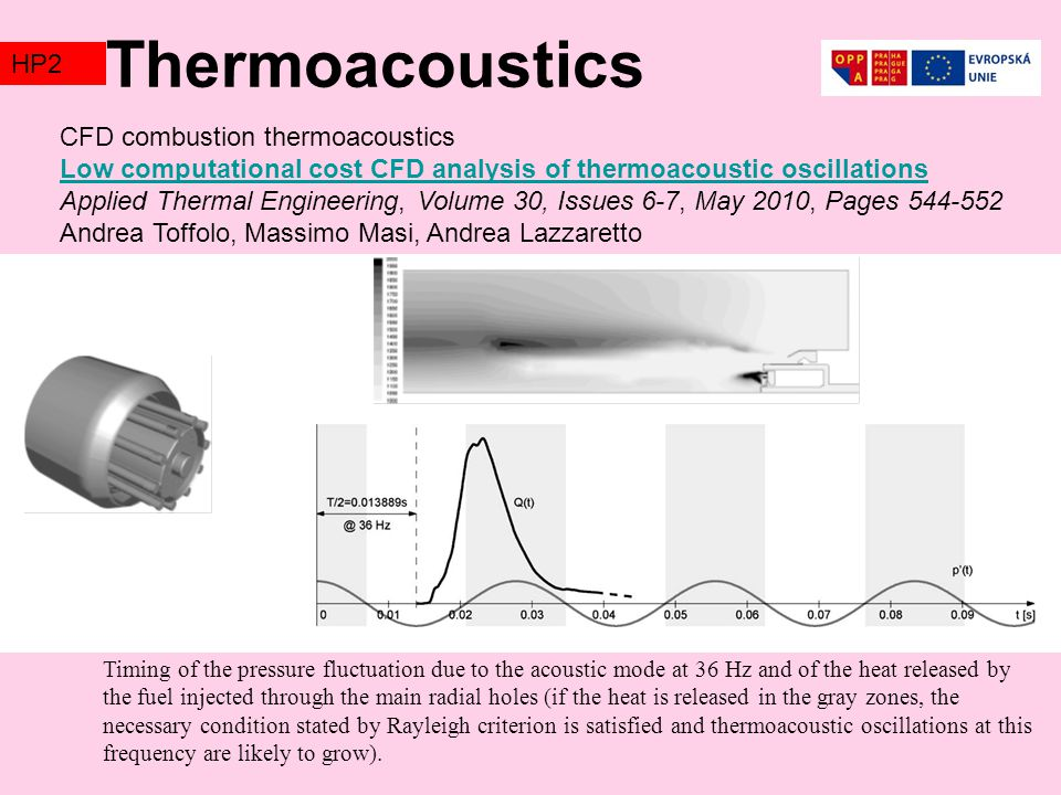 Thermoacoustics TZ2HP2 CFD combustion thermoacoustics Low computational cost CFD analysis of thermoacoustic oscillations Low computational cost CFD analysis of thermoacoustic oscillations Applied Thermal Engineering, Volume 30, Issues 6-7, May 2010, Pages 544-552 Andrea Toffolo, Massimo Masi, Andrea Lazzaretto Timing of the pressure fluctuation due to the acoustic mode at 36 Hz and of the heat released by the fuel injected through the main radial holes (if the heat is released in the gray zones, the necessary condition stated by Rayleigh criterion is satisfied and thermoacoustic oscillations at this frequency are likely to grow).
