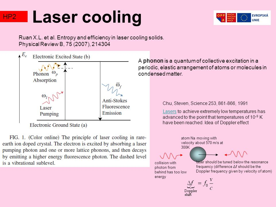 Laser cooling TZ2HP2 Ruan X.L.et al. Entropy and efficiency in laser cooling solids.