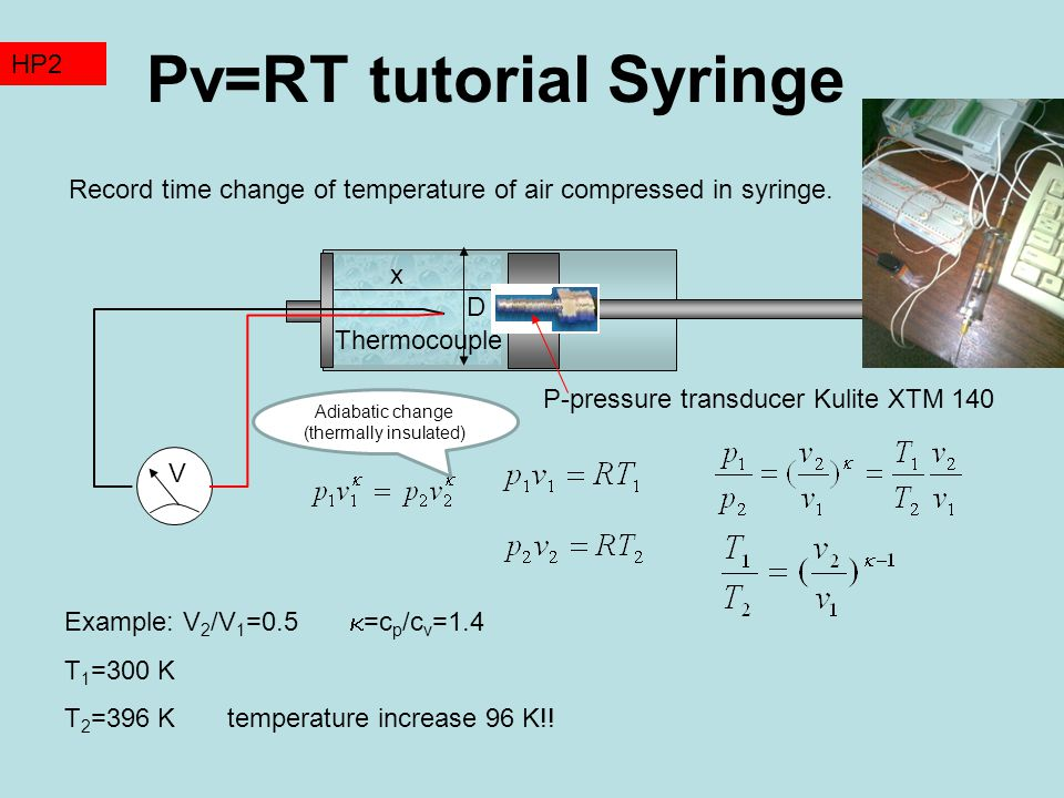 Pv=RT tutorial Syringe P-pressure transducer Kulite XTM 140 Record time change of temperature of air compressed in syringe.