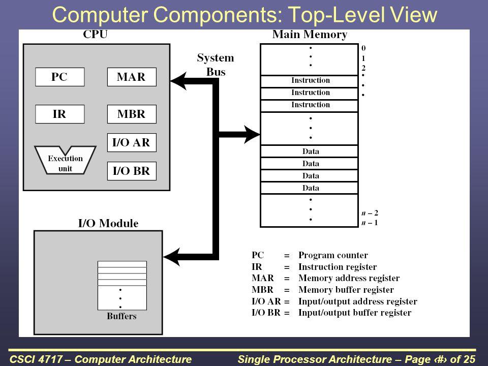 Single Processor Architecture – Page 18 of 25CSCI 4717 – Computer Architecture Program Timing -- Short I/O Wait