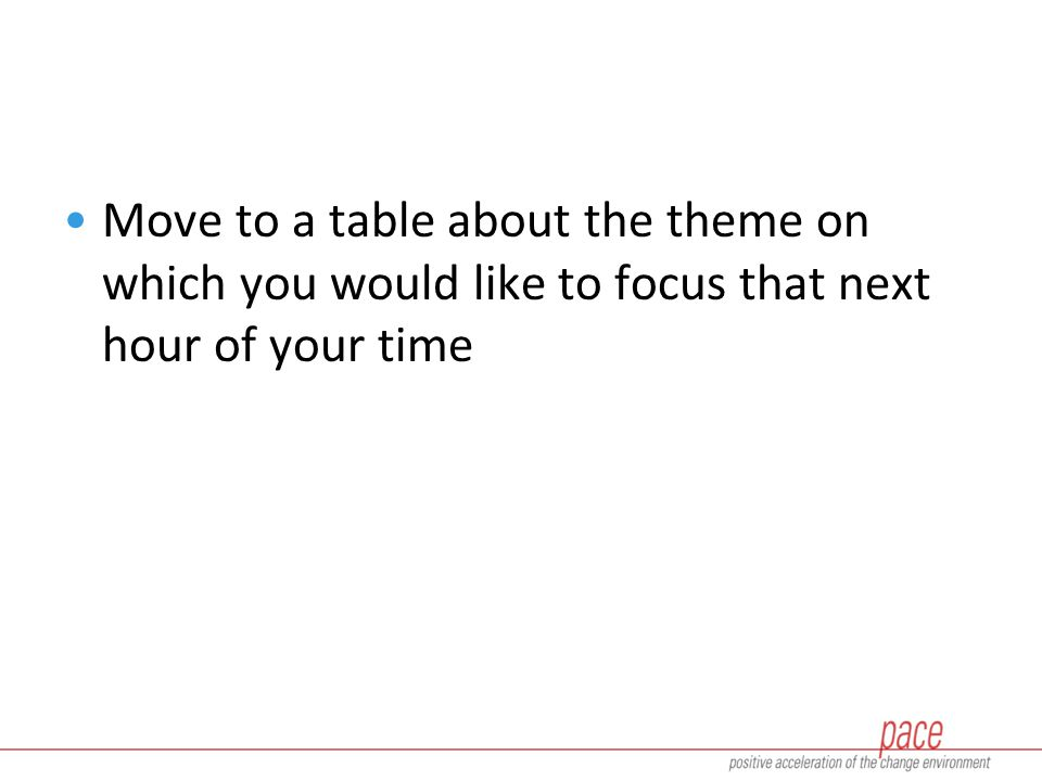 Move to a table about the theme on which you would like to focus that next hour of your time
