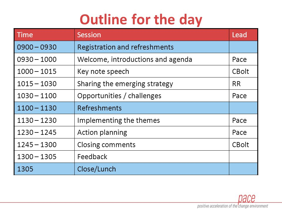 Outline for the day TimeSessionLead 0900 – 0930Registration and refreshments 0930 – 1000Welcome, introductions and agendaPace 1000 – 1015Key note speechCBolt 1015 – 1030Sharing the emerging strategyRR 1030 – 1100Opportunities / challengesPace 1100 – 1130Refreshments 1130 – 1230Implementing the themesPace 1230 – 1245Action planningPace 1245 – 1300Closing commentsCBolt 1300 – 1305Feedback 1305Close/Lunch