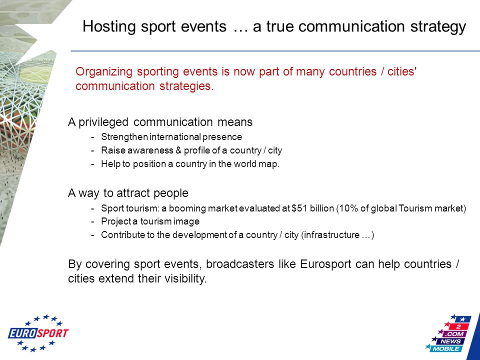Hosting sport events … a true communication strategy A privileged communication means -Strengthen international presence -Raise awareness & profile of