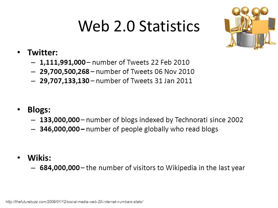 Web 2.0 Statistics Twitter: – 1,111,991,000 – number of Tweets 22 Feb 2010 – 29,700,500,268 – number of Tweets 06 Nov 2010 – 29,707,133,130 – number of Tweets 31 Jan 2011 Blogs: – 133,000,000 – number of blogs indexed by Technorati since 2002 – 346,000,000 – number of people globally who read blogs Wikis: – 684,000,000 – the number of visitors to Wikipedia in the last year http://thefuturebuzz.com/2009/01/12/social-media-web-20-internet-numbers-stats/