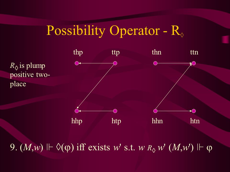 Possibility Operator - R  htphtnhhphhn ttpttnthpthn 9.