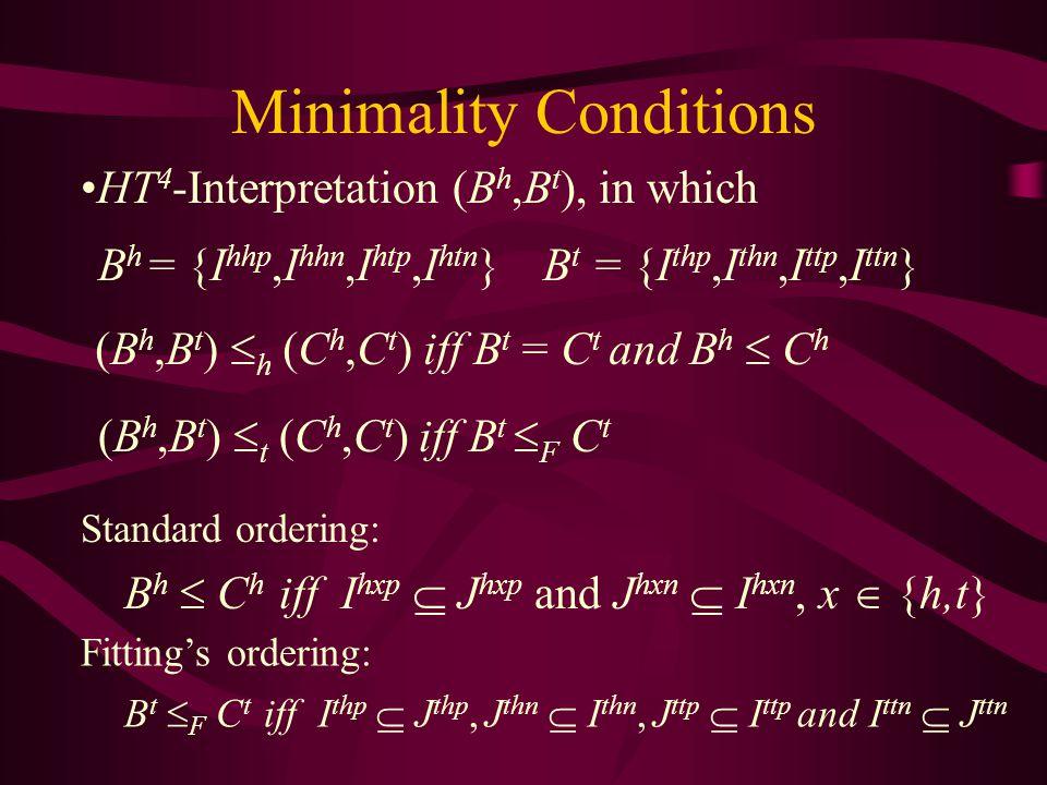 Minimality Conditions HT 4 -Interpretation (B h,B t ), in which (B h,B t )  h (C h,C t ) iff B t = C t and B h  C h (B h,B t )  t (C h,C t ) iff B t  F C t B h  C h iff I hxp  J hxp and J hxn  I hxn, x  {h,t} B t  F C t iff I thp  J thp, J thn  I thn, J ttp  I ttp and I ttn  J ttn B h = {I hhp,I hhn,I htp,I htn }B t = {I thp,I thn,I ttp,I ttn } Standard ordering: Fitting's ordering: