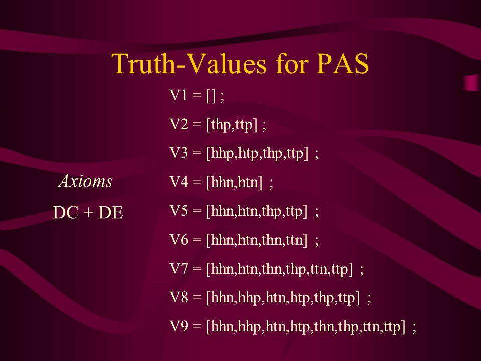 Truth-Values for PAS V1 = [] ; V2 = [thp,ttp] ; V3 = [hhp,htp,thp,ttp] ; V4 = [hhn,htn] ; V5 = [hhn,htn,thp,ttp] ; V6 = [hhn,htn,thn,ttn] ; V7 = [hhn,htn,thn,thp,ttn,ttp] ; V8 = [hhn,hhp,htn,htp,thp,ttp] ; V9 = [hhn,hhp,htn,htp,thn,thp,ttn,ttp] ; Axioms DC + DE