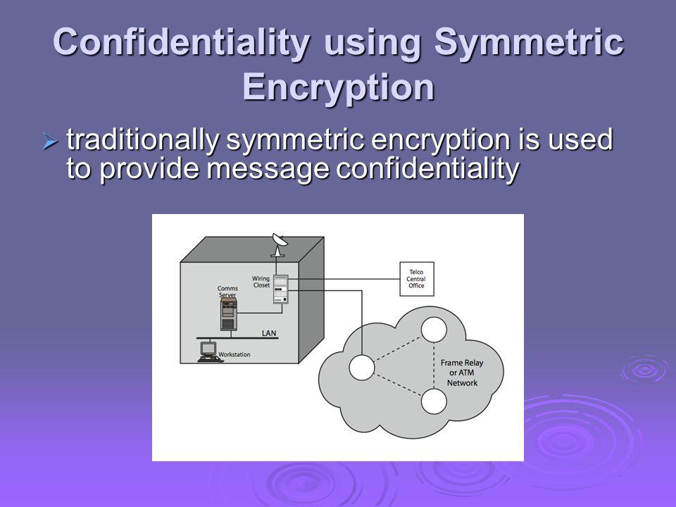 Confidentiality using Symmetric Encryption  traditionally symmetric encryption is used to provide message confidentiality