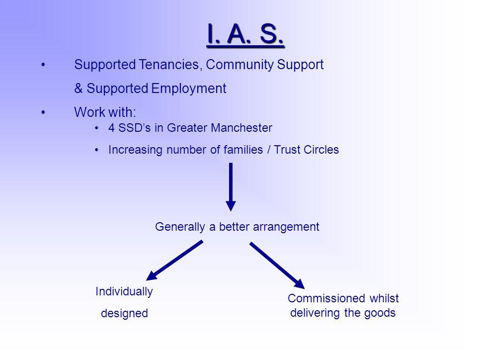 I. A. S.