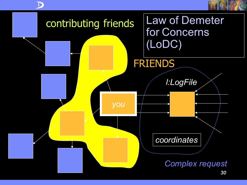 29 contributing friends Law of Demeter for Concerns (LoDC) you FRIENDS