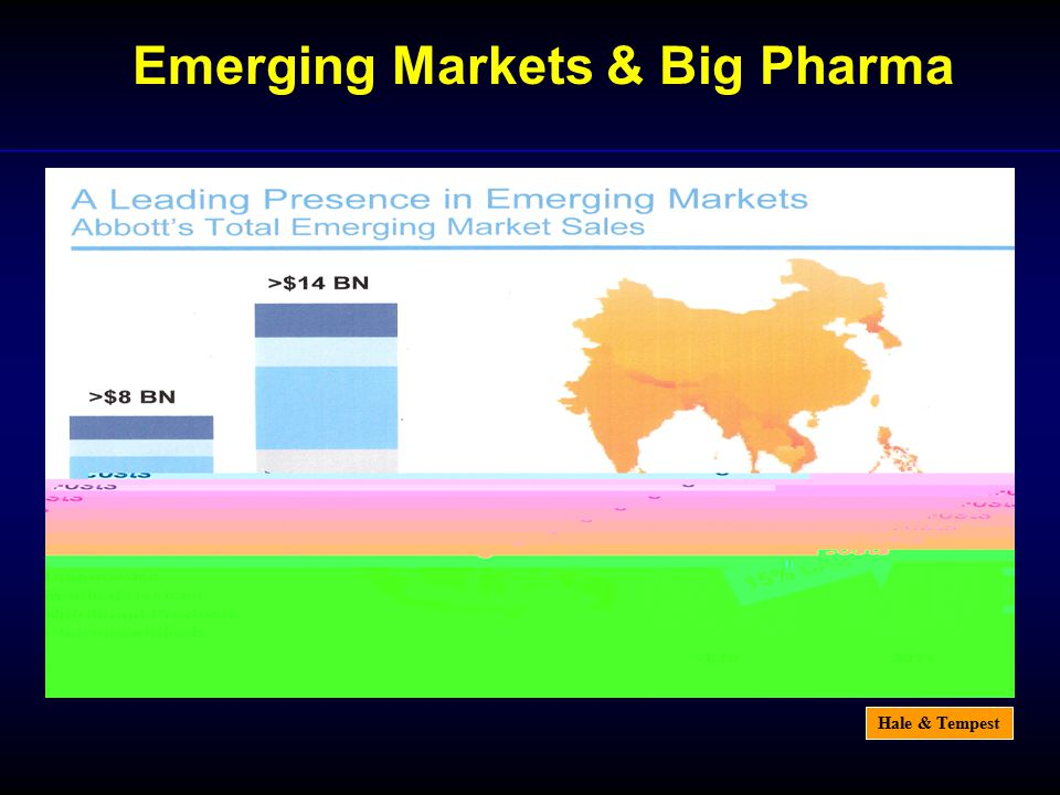 Hale & Tempest Emerging Markets & Big Pharma