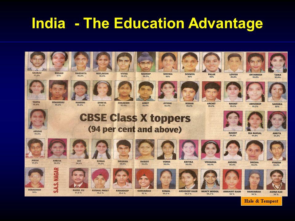 Hale & Tempest India - The Education Advantage