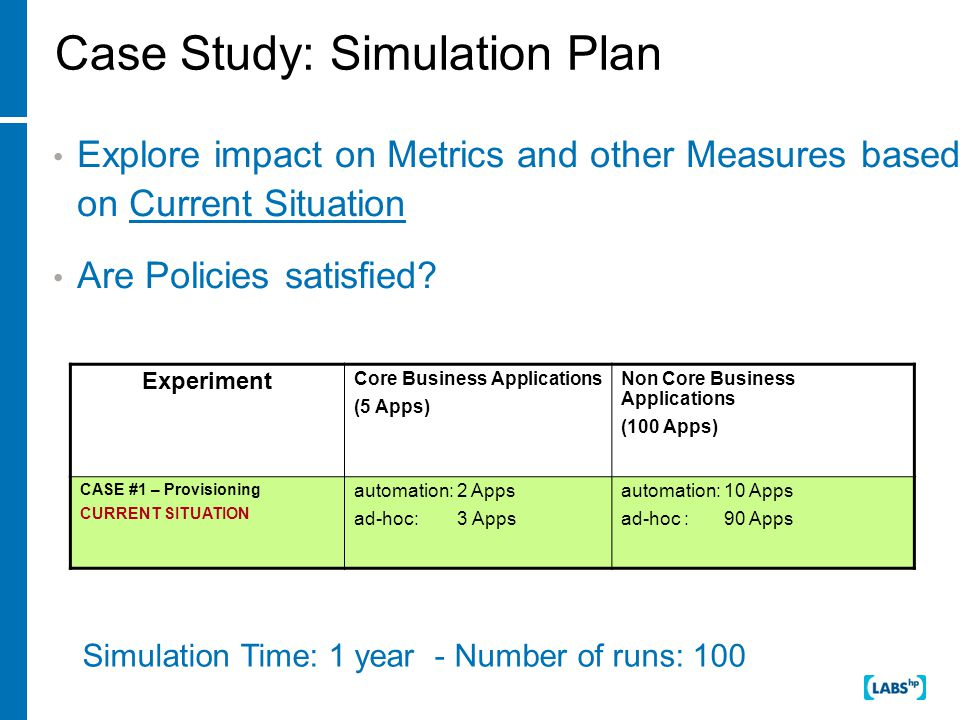 Case Study: Simulation Plan Explore impact on Metrics and other Measures based on Current Situation Are Policies satisfied.