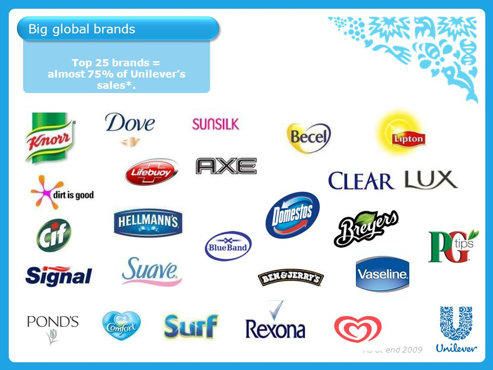 Top 25 brands = almost 75% of Unilever's sales*. * As at end 2009 Big global brands
