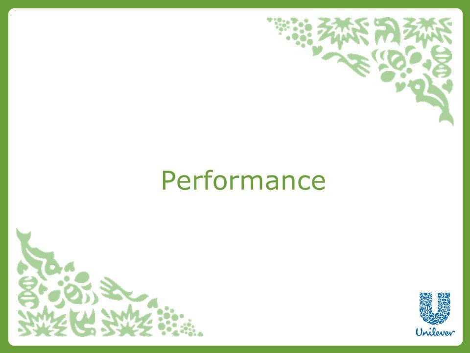 Competitive advantage through an integrated R&D programme.