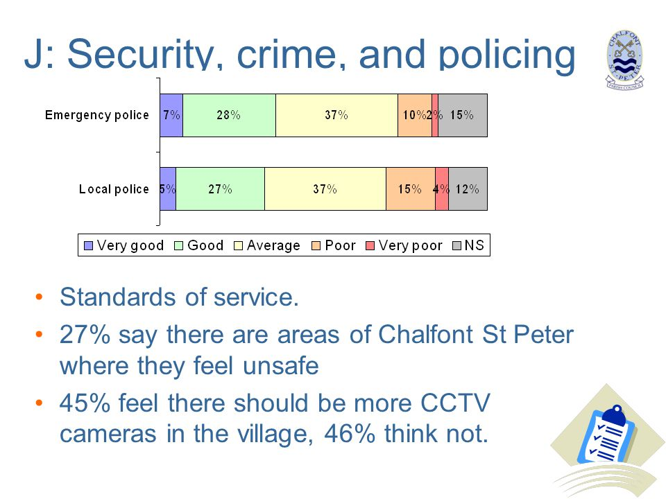 J: Security, crime, and policing Standards of service.