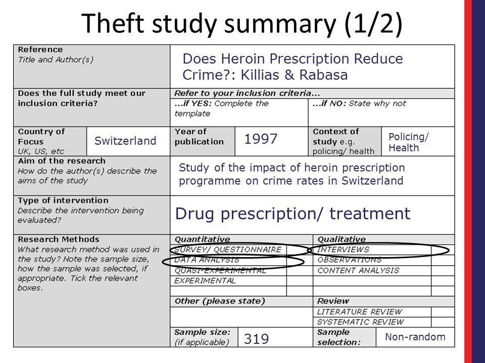 Theft study summary (1/2) Does Heroin Prescription Reduce Crime?: Killias & Rabasa Switzerland 1997 Policing/ Health Study of the impact of heroin pre